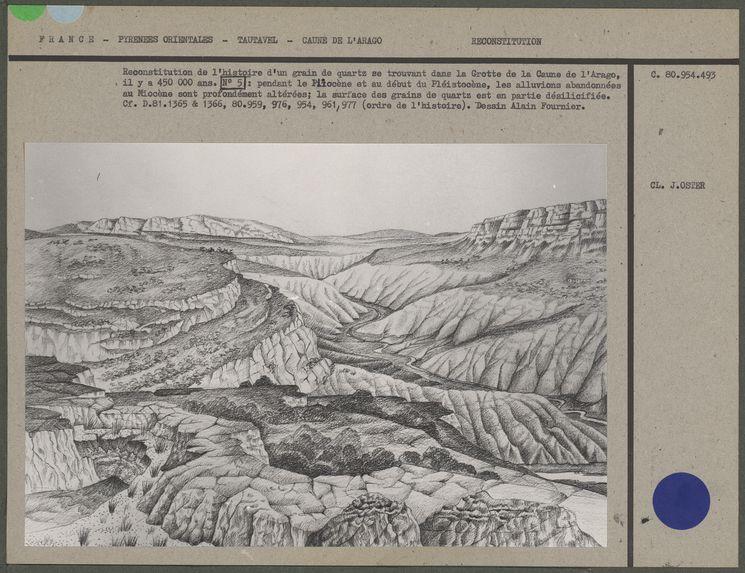 Reconstitution de l'histoire d'un grain de quartz se trouvant dans la grotte de la Caune de l'Arago